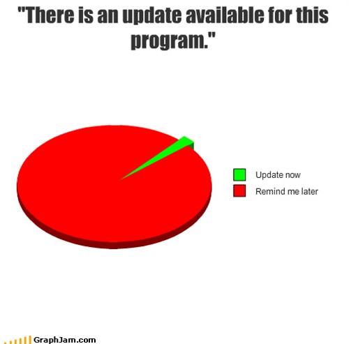 趣味统计图表:为什么大家喜欢看航天飞机升空等 - 周小三 - 星期三噪音